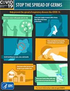 Coronavirus fact sheet from the CDC